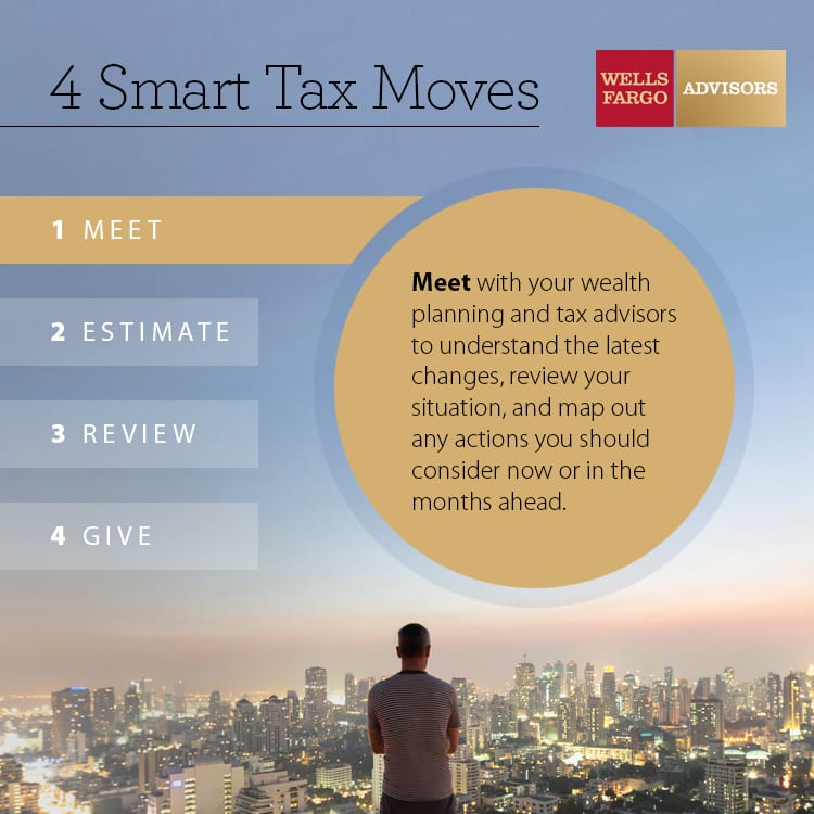 1. Meet with your wealth planning and tax advisors to understand the latest changes, review your situation, and map out any actions you should consider now or in the months ahead.