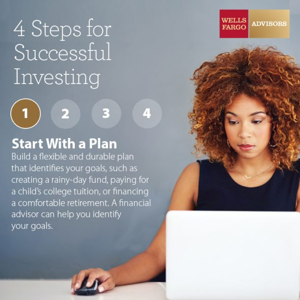 Image for step 1: Start with a plan