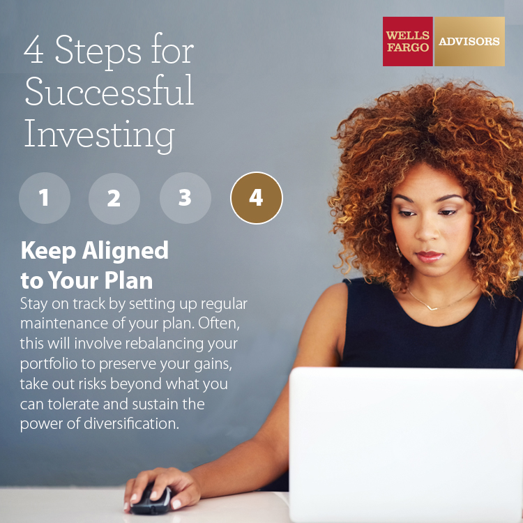 image for step 4: keep aligned to your plan
